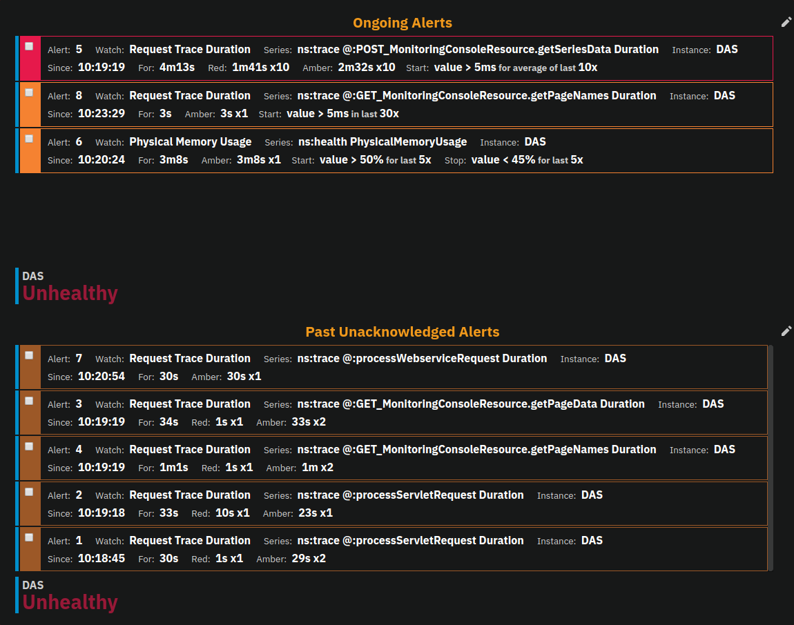 "Example of a ""global"" alert table shown all alerts (as used by the alert page)"